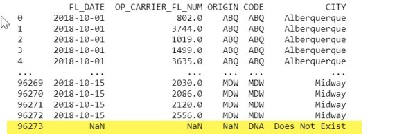 DataFrame with extra row for airport code with no matching flights